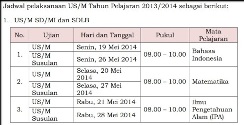 Jadwal Ujian Sekolah SD MI 2014